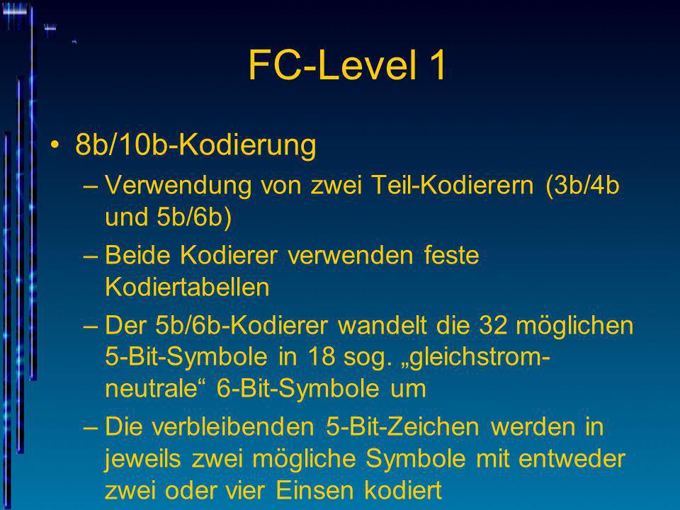 FC-Level 1 8b/10b-Kodierung