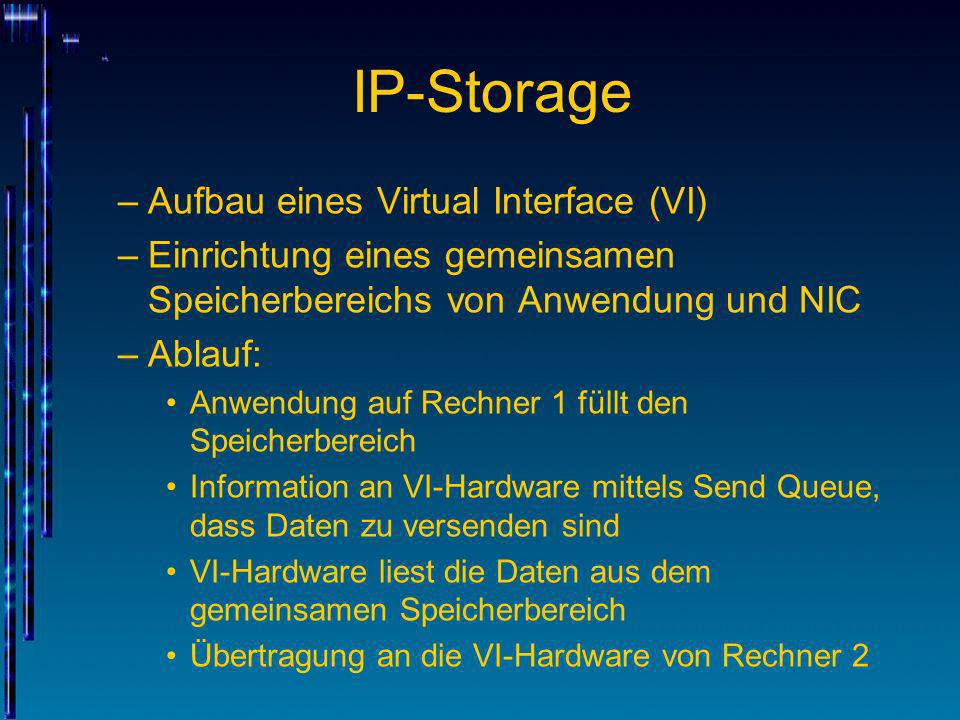 IP-Storage Aufbau eines Virtual Interface (VI)