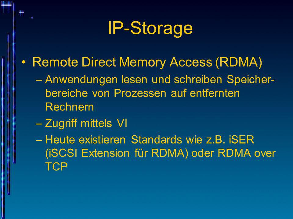 IP-Storage Remote Direct Memory Access (RDMA)