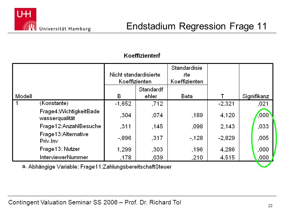 Endstadium Regression Frage 11