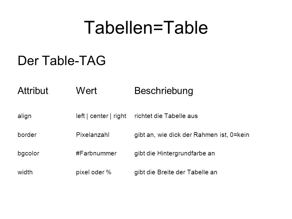 Tabellen=Table Der Table-TAG Attribut Wert Beschriebung
