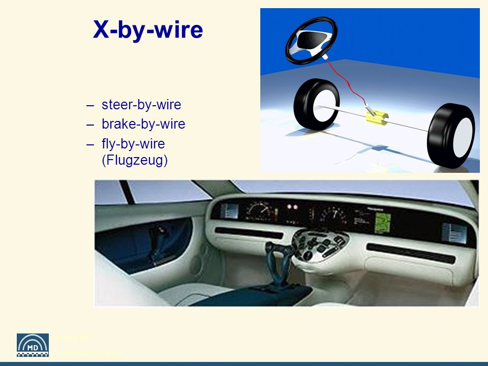 X-by-wire steer-by-wire brake-by-wire fly-by-wire (Flugzeug)