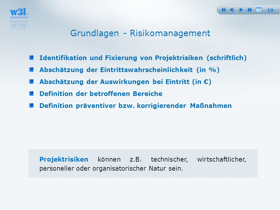 Grundlagen - Risikomanagement