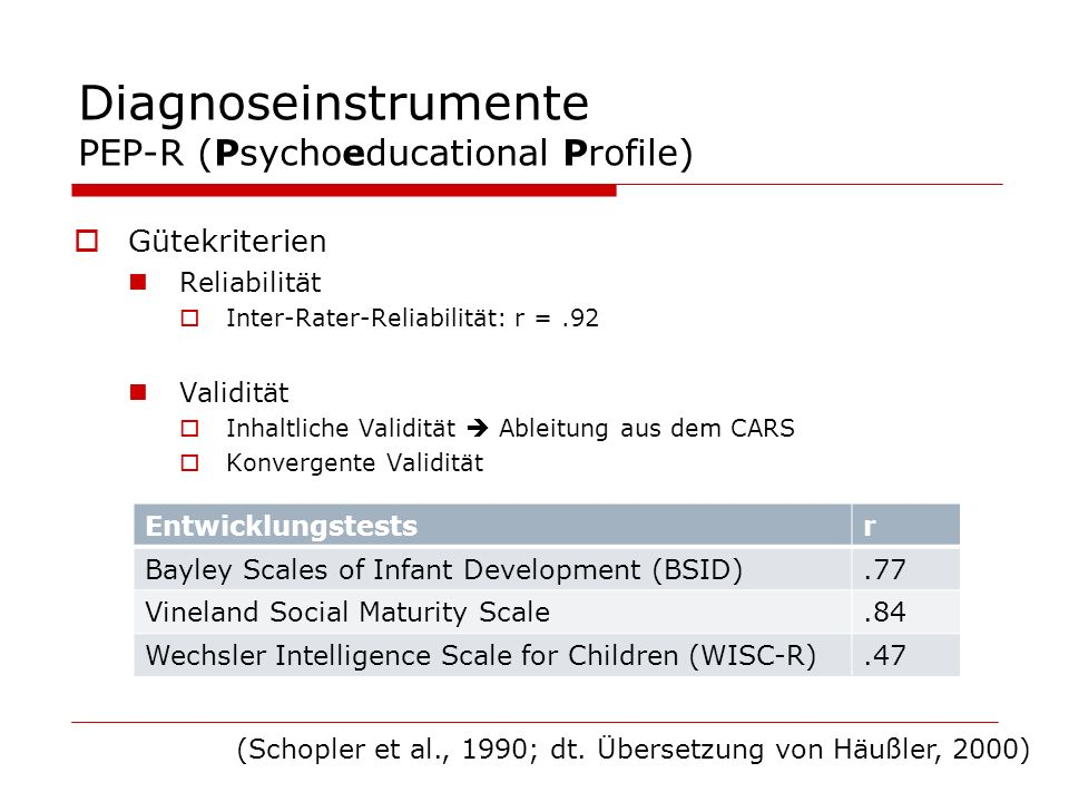 Diagnoseinstrumente PEP-R (Psychoeducational Profile)