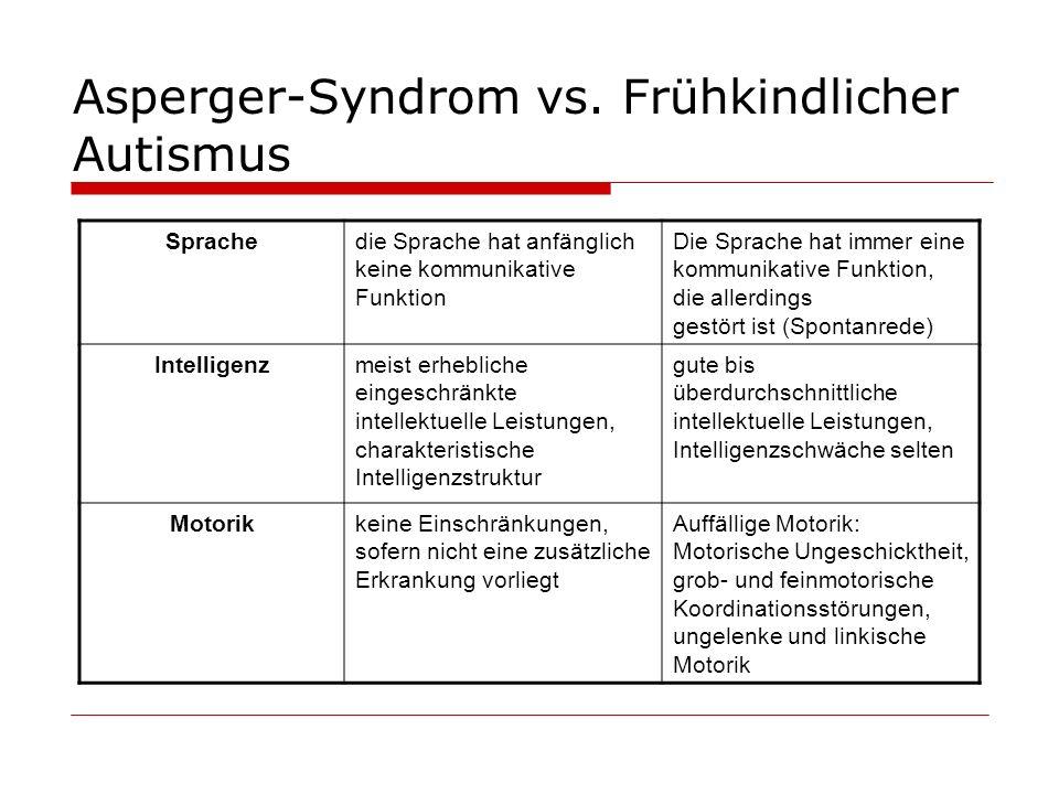 Asperger gemeinsamkeiten und borderline Unterschied zwischen