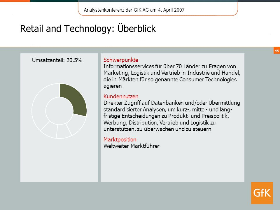 Retail and Technology: Überblick