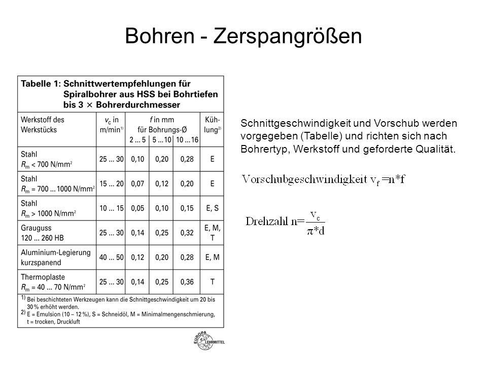 Vorlesung fertigungstechnik 2 trennen ppt video online herunterladen - Schnittgeschwindigkeit frasen tabelle ...
