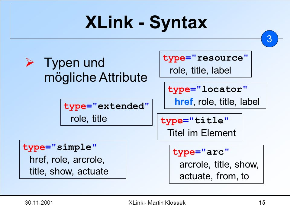XLink - Syntax Typen und mögliche Attribute 3 type= resource