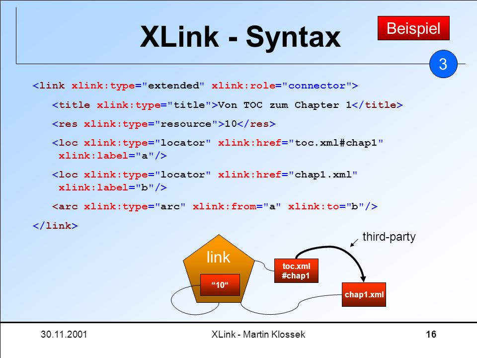 XLink - Syntax Beispiel 3 link third-party