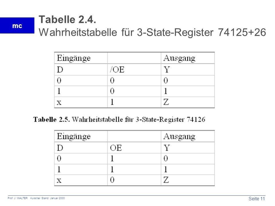 Bild 2.1. Logisches Symbol für D-Kippglied und Fotografie - ppt ...
