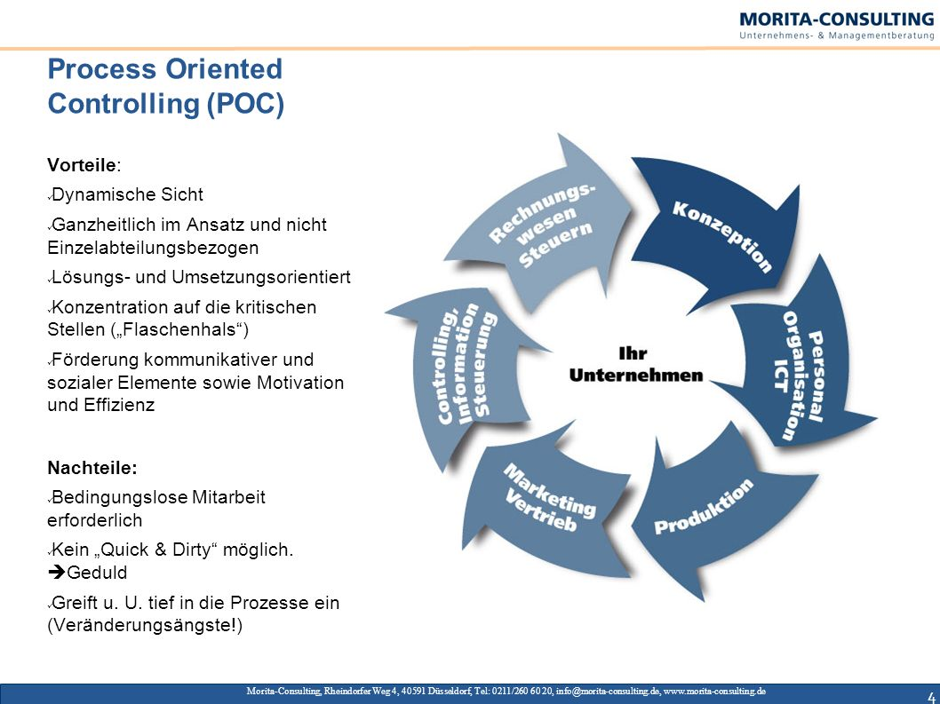 Process Oriented Controlling (POC)