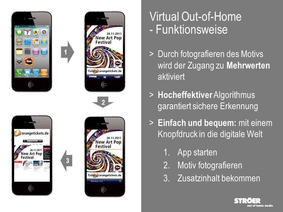 Virtual Out-of-Home - Funktionsweise