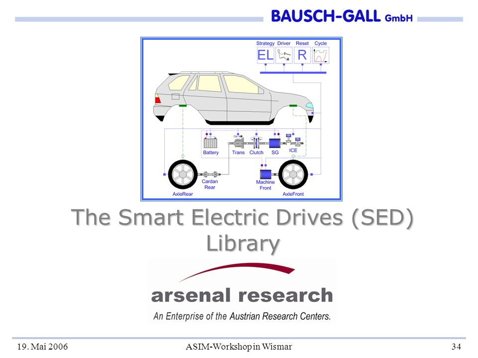 The Smart Electric Drives (SED) Library