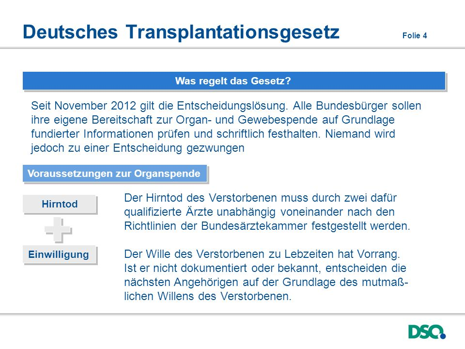 Deutsches Transplantationsgesetz Folie 4