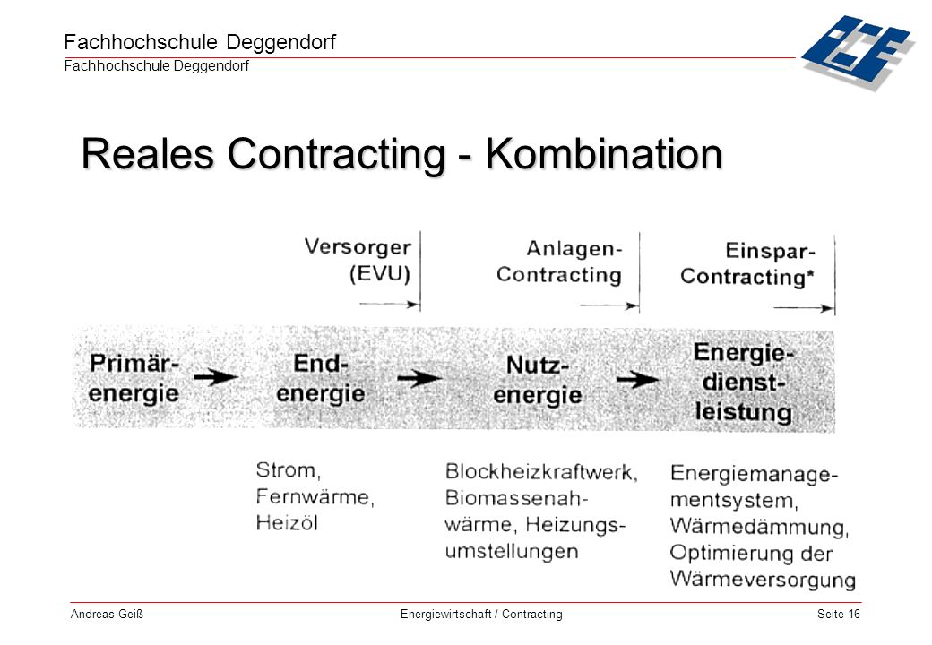 Reales Contracting - Kombination