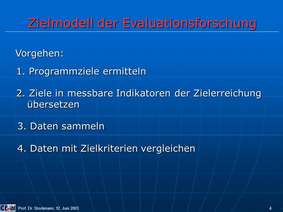Zielmodell der Evaluationsforschung