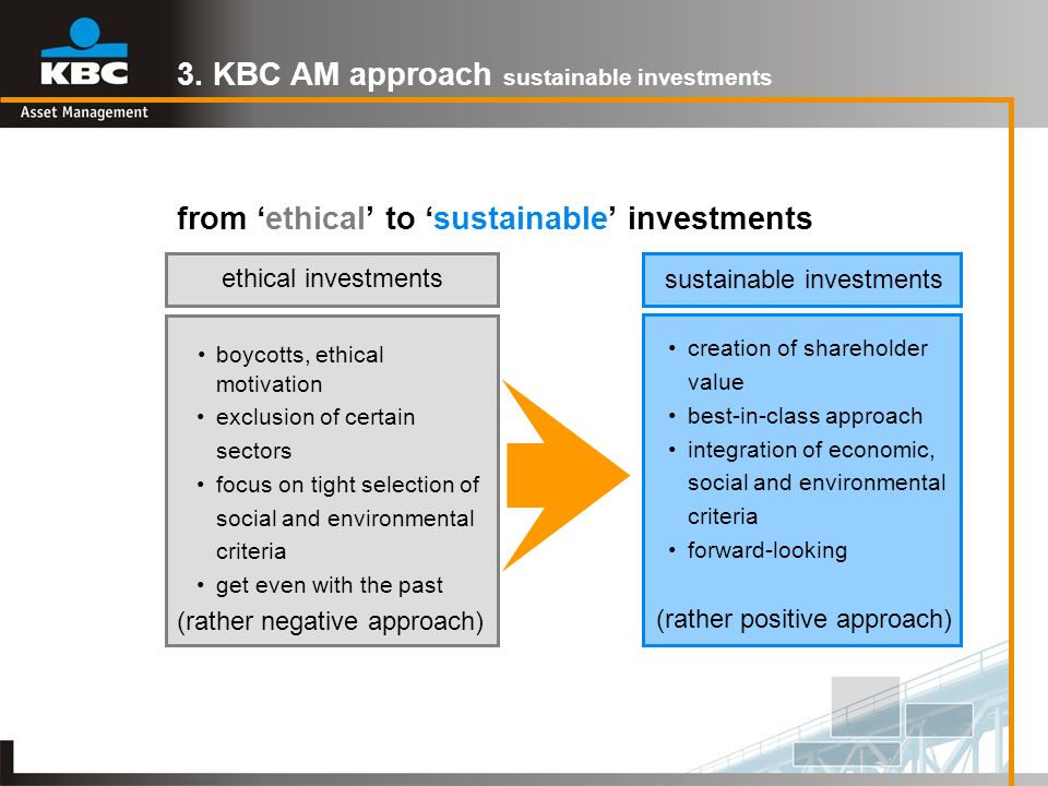 3. KBC AM approach sustainable investments