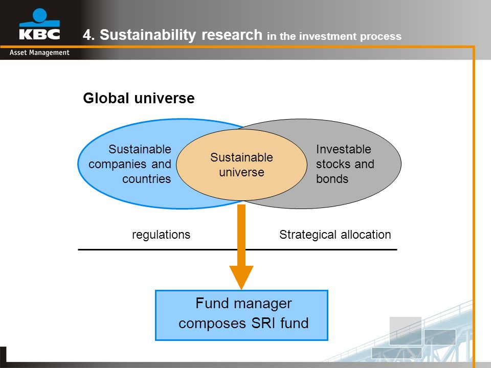 4. Sustainability research in the investment process