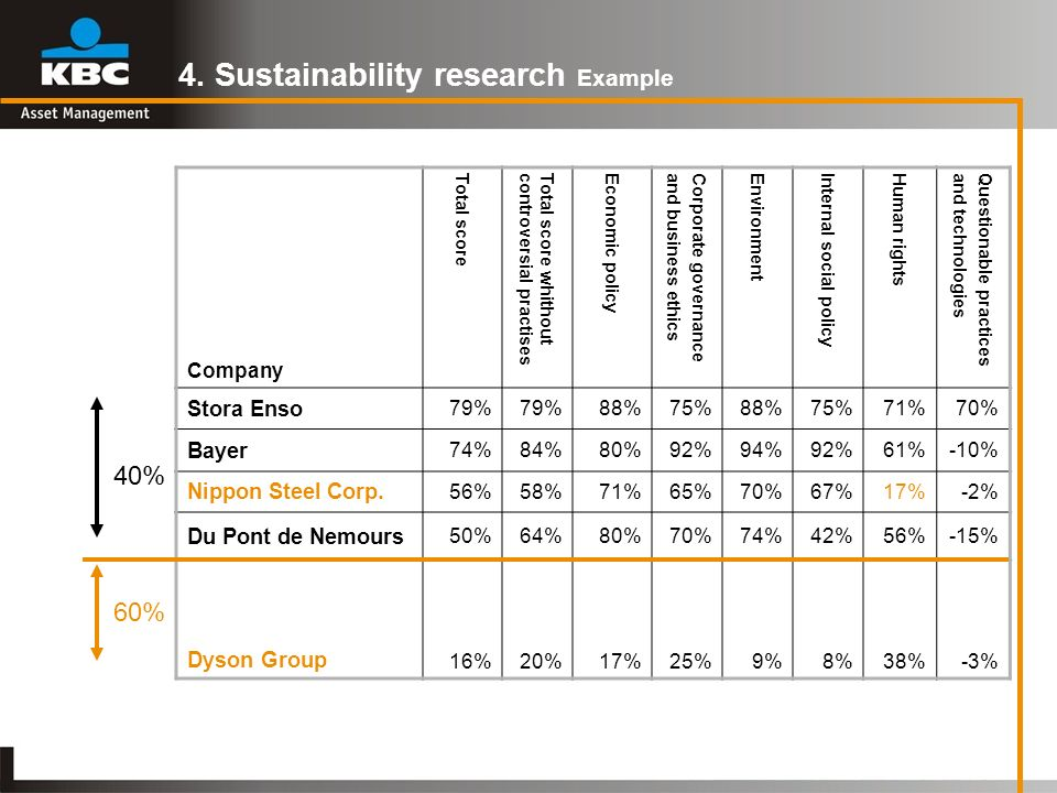 4. Sustainability research Example