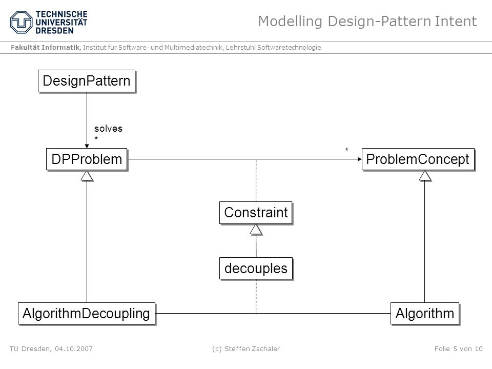 Modelling Design-Pattern Intent