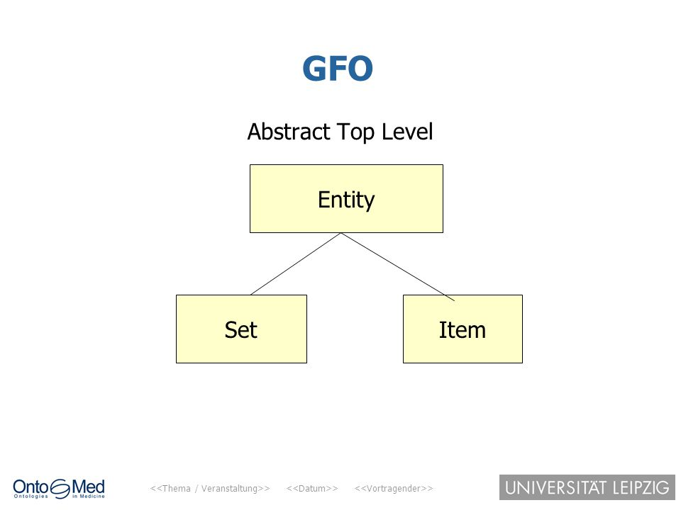 GFO Abstract Top Level Entity Set Item