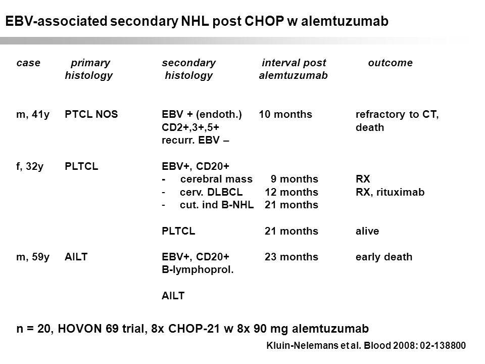 EBV-associated secondary NHL post CHOP w alemtuzumab