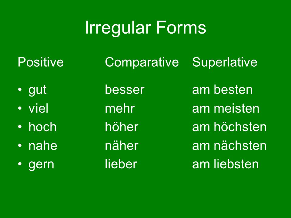 Irregular Forms Positive Comparative Superlative gut besser am besten