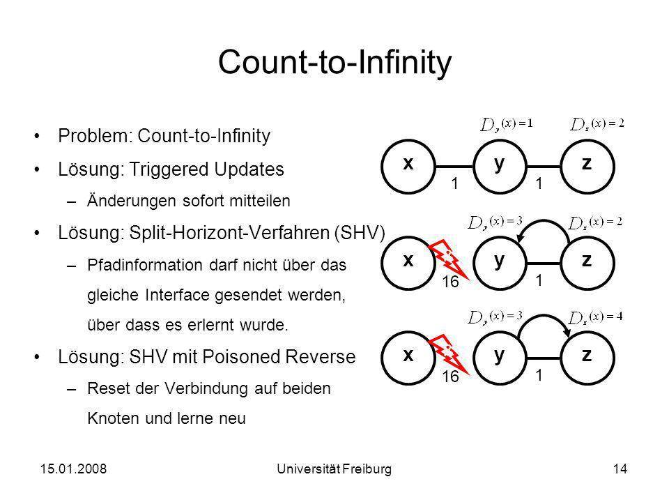 Count-to-Infinity x y z x y z x y z Problem: Count-to-Infinity