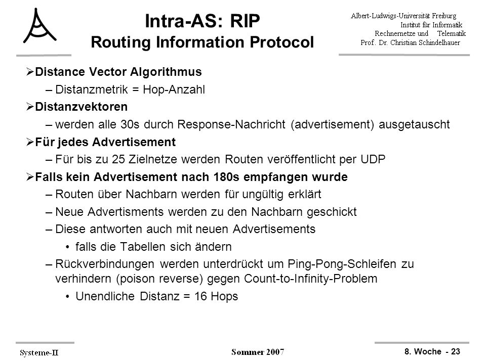 Intra-AS: RIP Routing Information Protocol