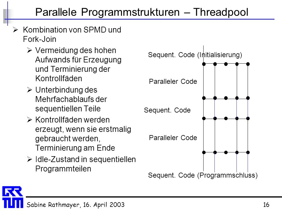 Parallele Programmstrukturen – Threadpool