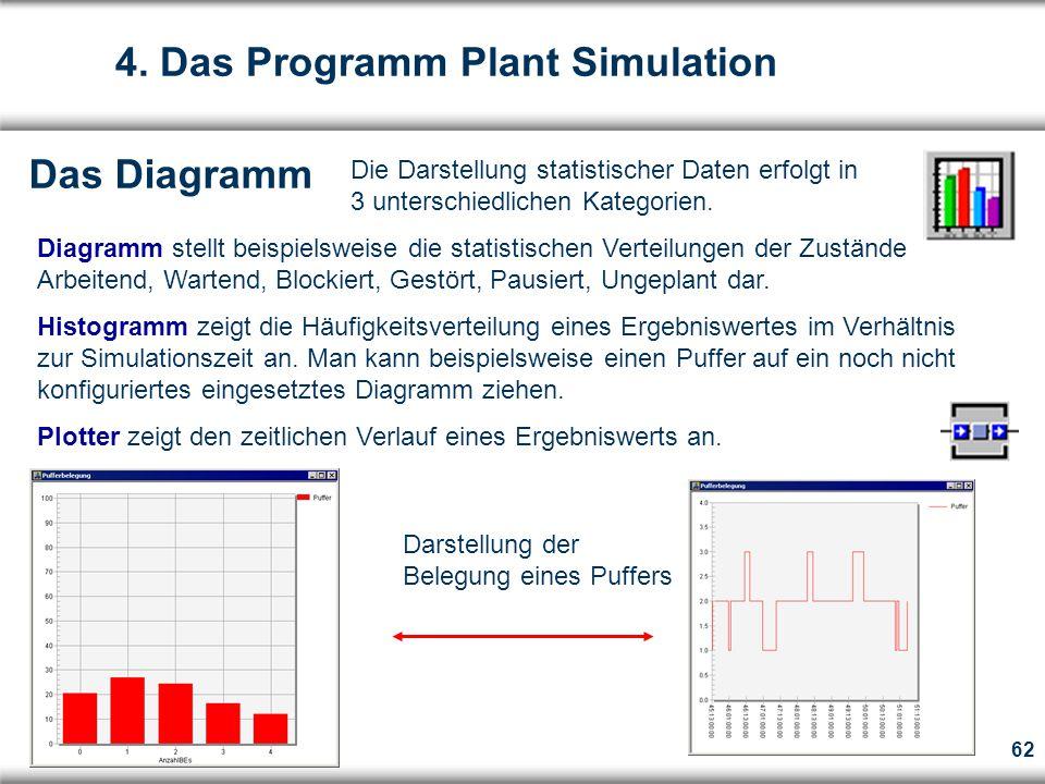 Simulation mit Tecnomatix Plant Simulation - ppt herunterladen