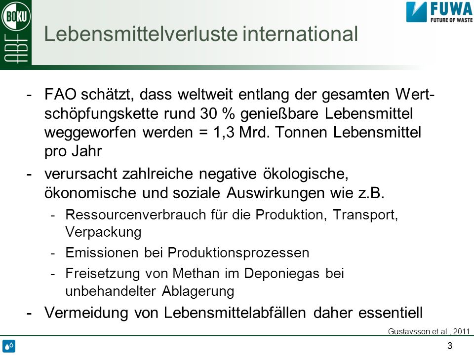 Lebensmittelverluste international