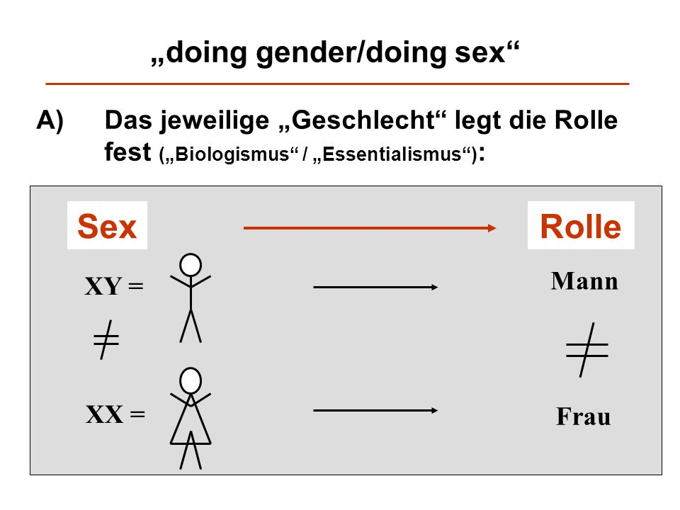 """doing gender/doing sex"