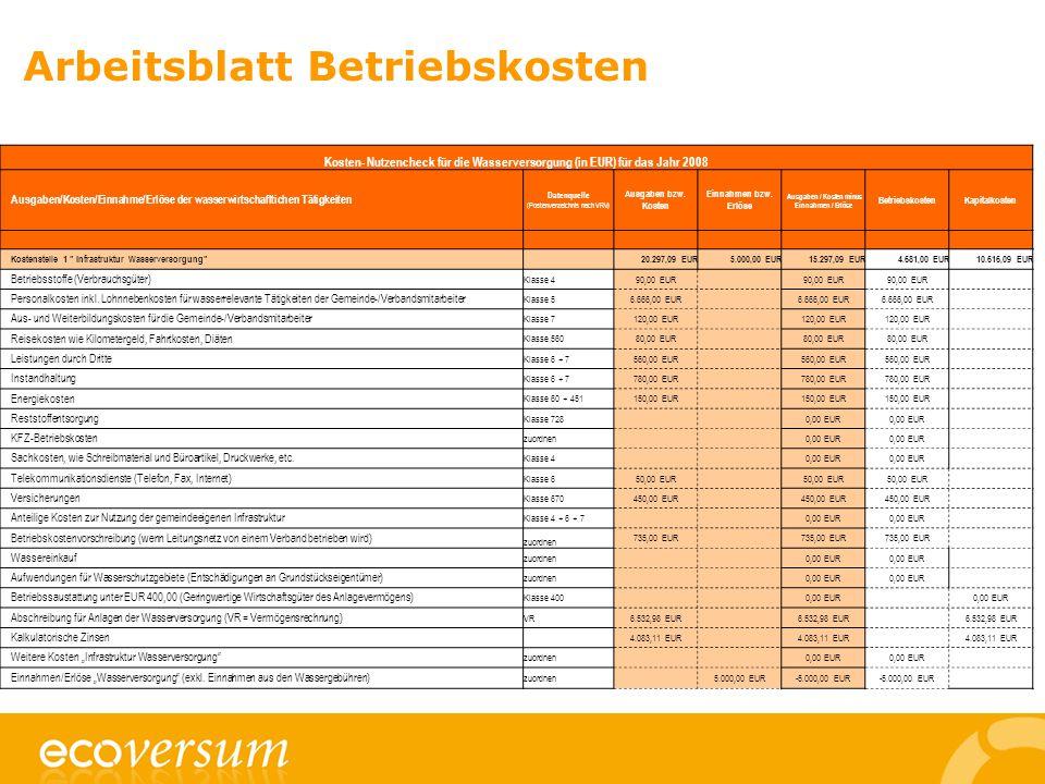 Arbeitsblätter Zahlungsverkehr: Vorwort im april autorenteam und ...