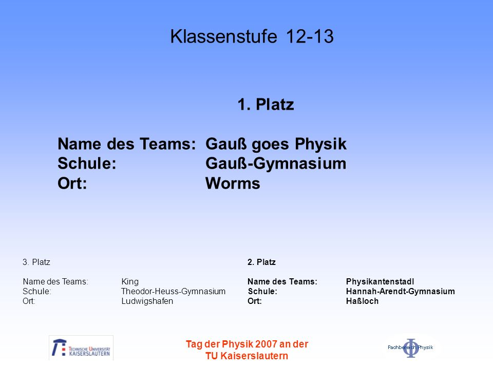 Klassenstufe Platz Name des Teams: Gauß goes Physik