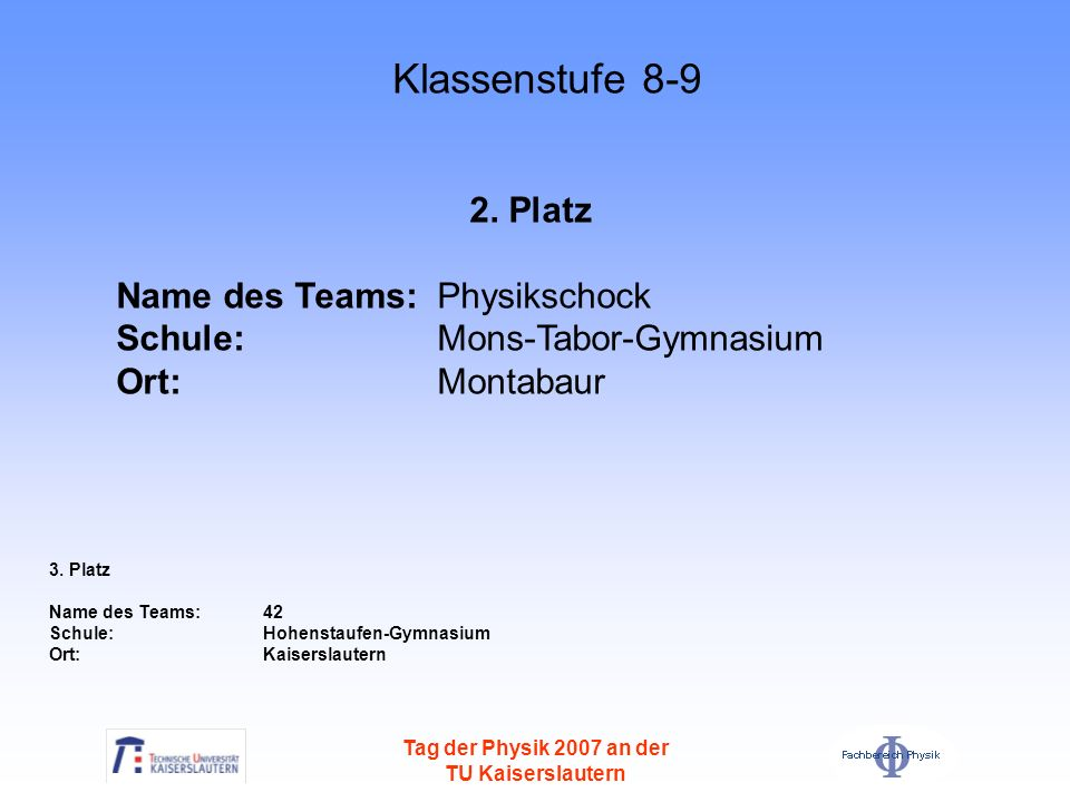 Klassenstufe Platz Name des Teams: Physikschock