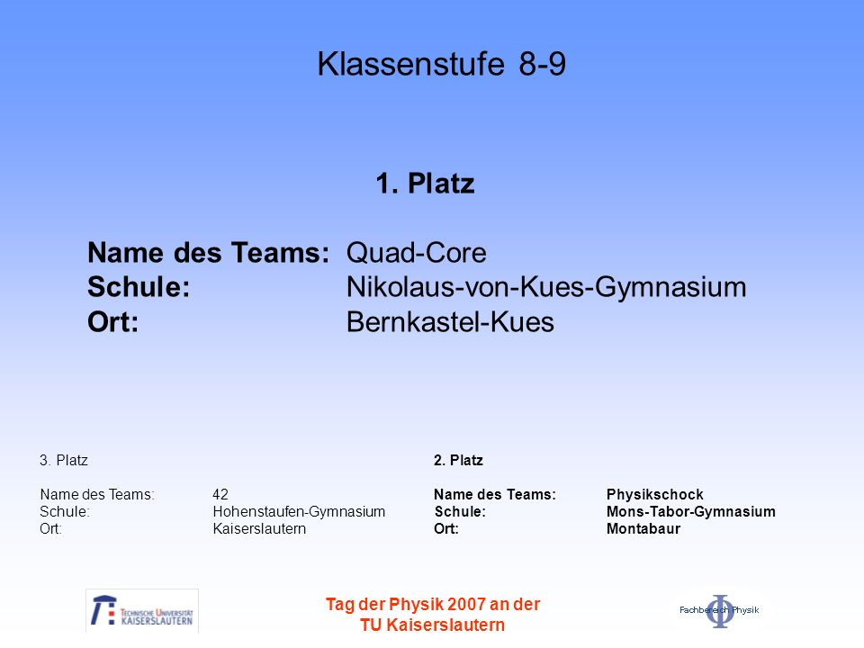 Klassenstufe 8-9 Platz Name des Teams: Quad-Core