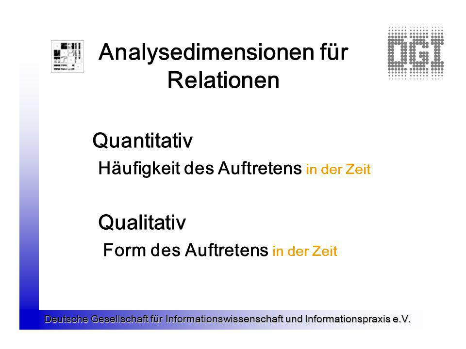 Analysedimensionen für Relationen
