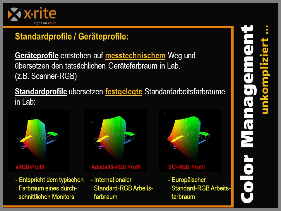 Standardprofile / Geräteprofile: