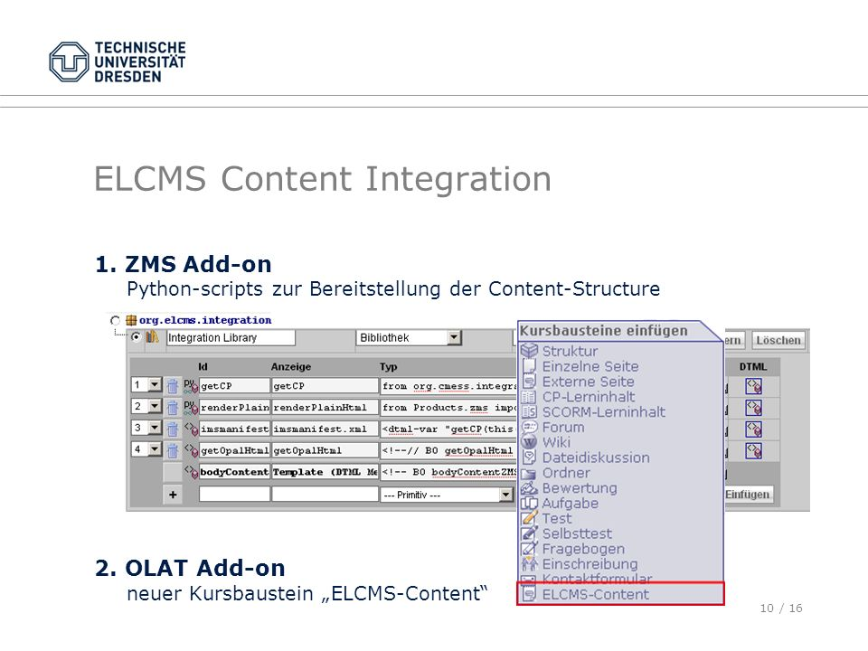 ELCMS Content Integration