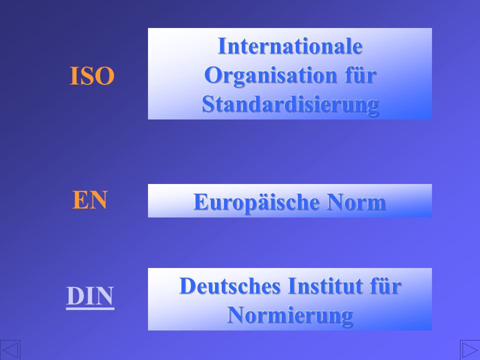 ISO EN DIN Internationale Organisation für Standardisierung