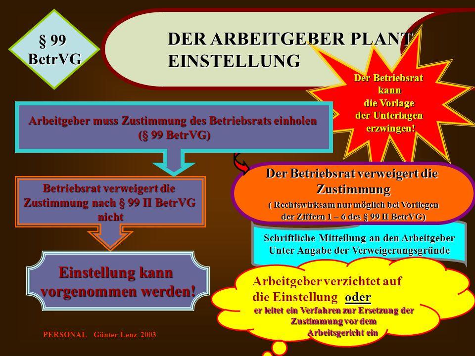 DER ARBEITGEBER PLANT EINSTELLUNG 99 BetrVG Einstellung Kann