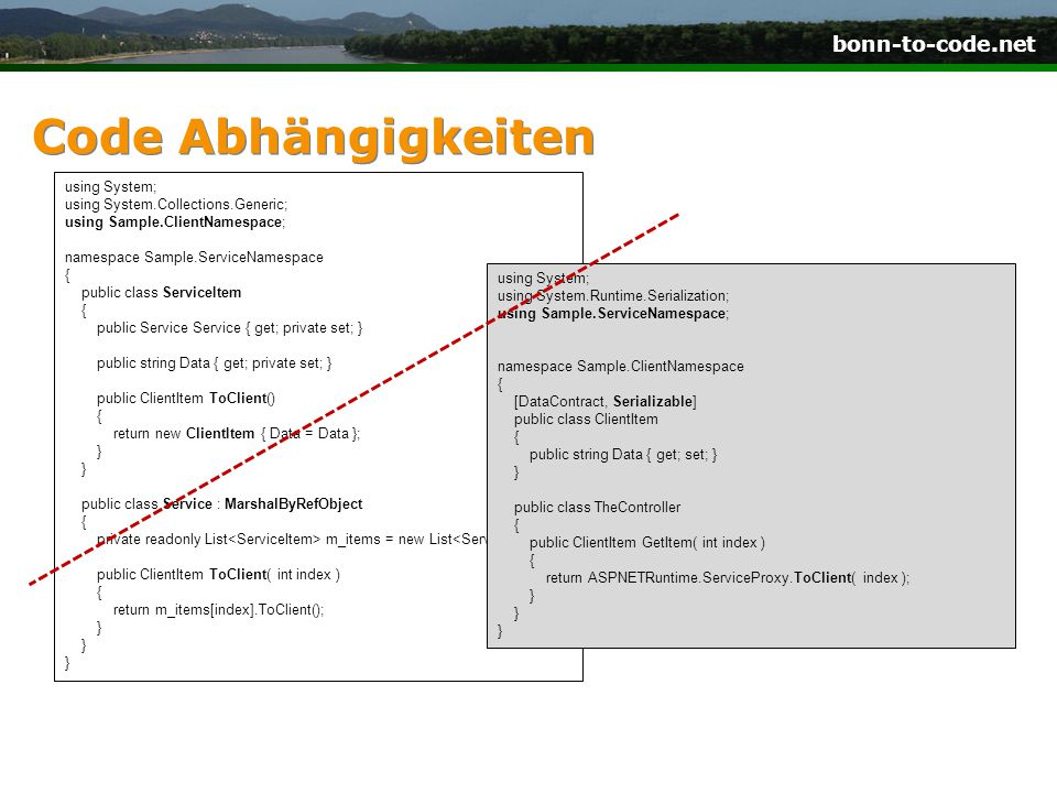 Code Abhängigkeiten using System; using System.Collections.Generic; using Sample.ClientNamespace;