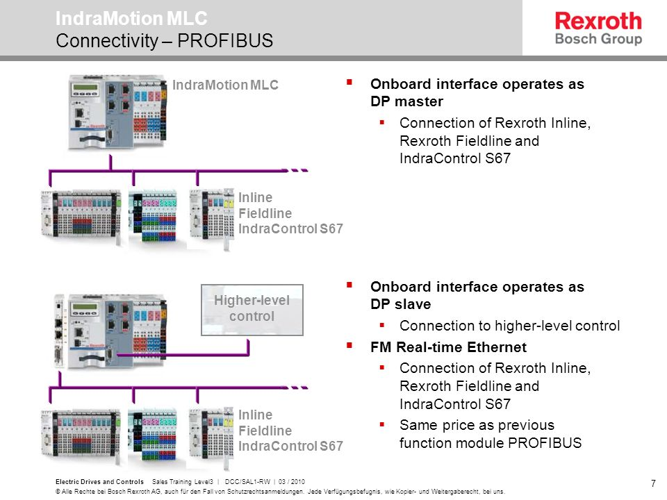 IndraMotion MLC Connectivity – PROFIBUS
