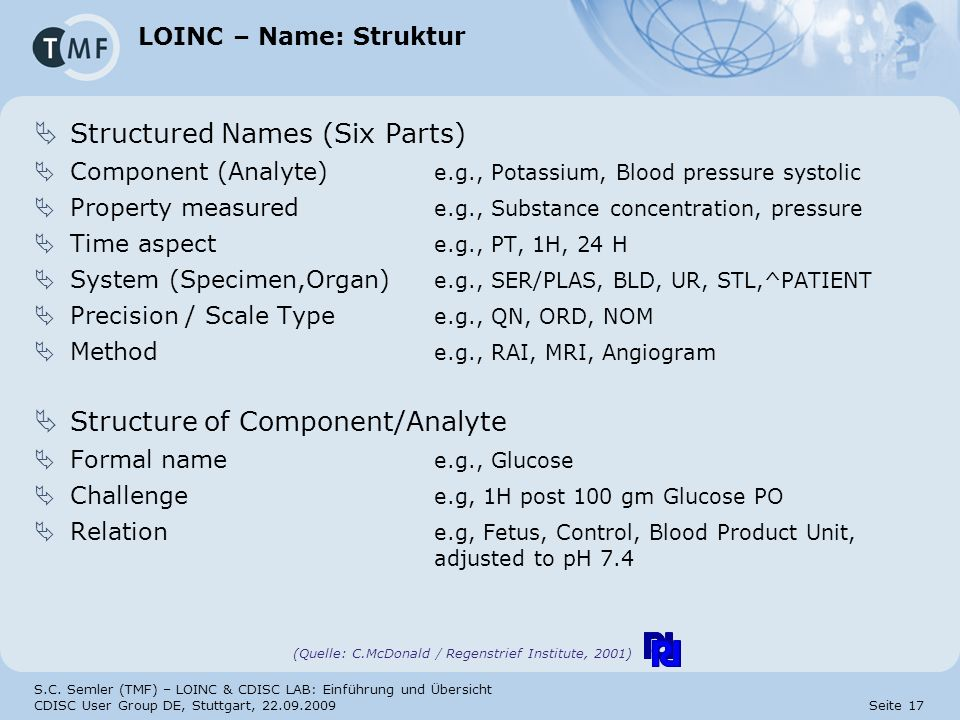 Structured Names (Six Parts)