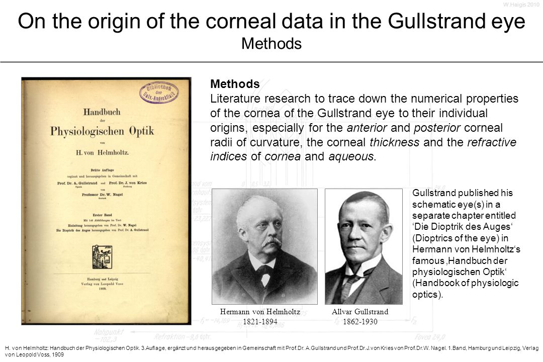 On the origin of the corneal data in the Gullstrand eye Methods