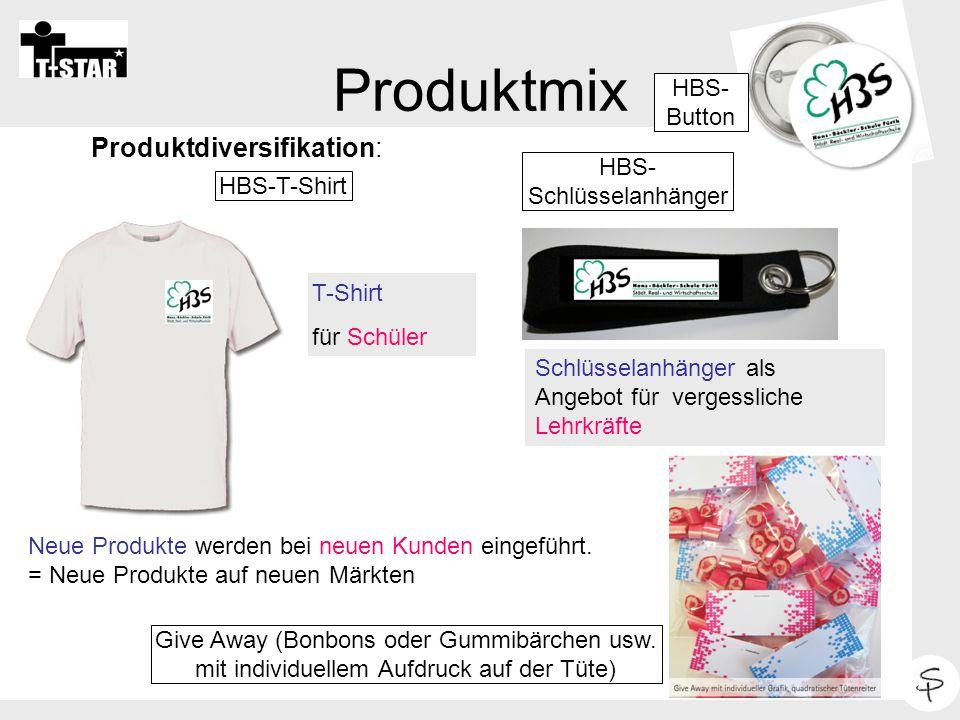 4 hbs schlsselanhnger - Produktdiversifikation Beispiel