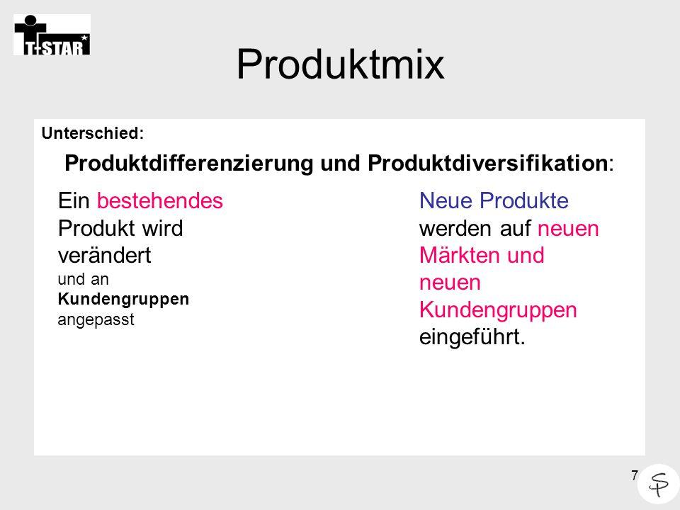 produktdifferenzierung und produktdiversifikation - Produktdiversifikation Beispiel
