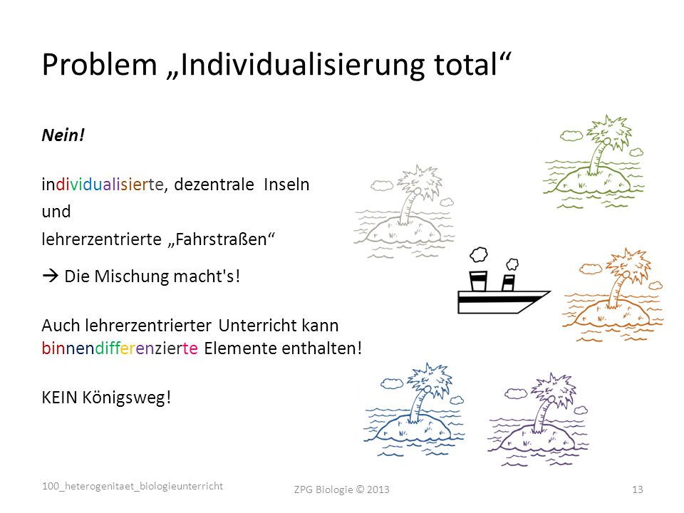 "Problem ""Individualisierung total"