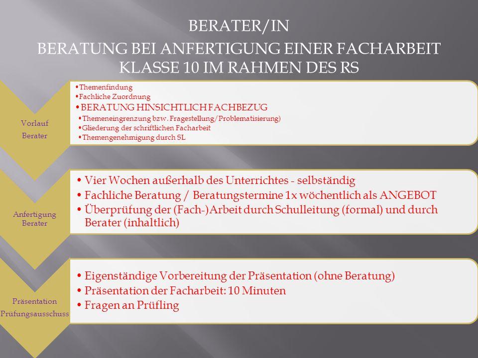 Mündliche) Abschlussprüfungen an der IGS Busecker Tal - ppt ...
